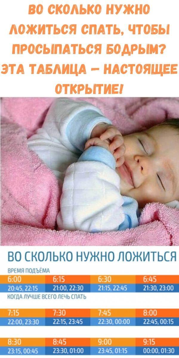 vo-skolko-nuzhno-lozhitsya-spat-chtoby-prosypatsya-bodrym_-eta-tablitsa-nastoyaschee-otkrytie